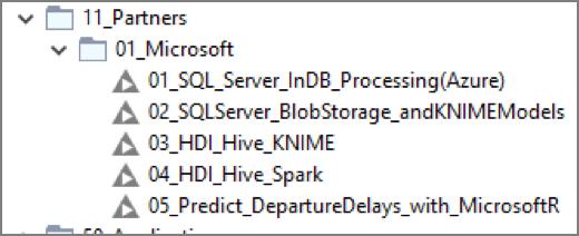 Sql Server Video Tutorial Playlists Link - Gonzagasports