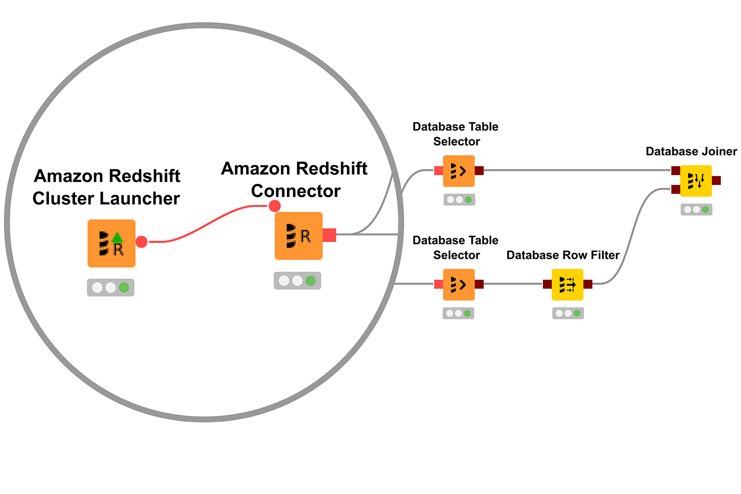 Connect to Databases on AWS