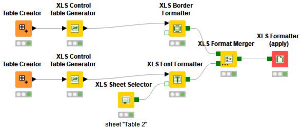 XLS Formatting Concept