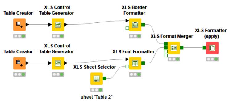Continental Nodes for KNIME — XLS Formatter Nodes | KNIME